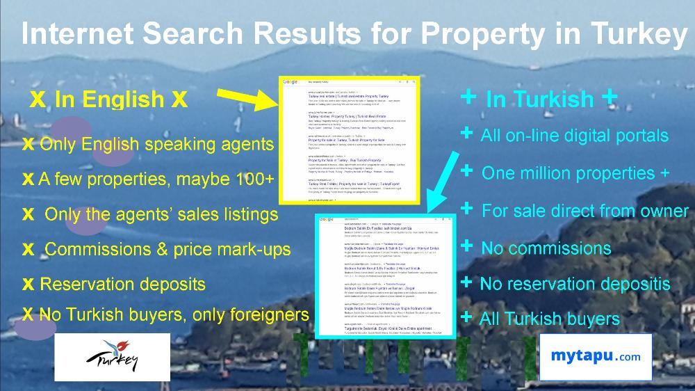 Where to Buy Property in Turkey...OnLine Search in Turkish shows Portals, compared with Online Search in English shows Agents' Websites mytapu.com