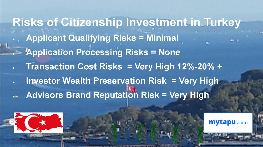 Risks and Costs of Citizenship Investment Turkey- For Investors Capital and advisor Brand Reputation